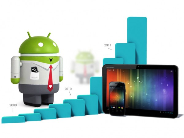 Some Amazing Android Apps to Enhance The Business Productivity