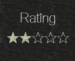 Content Rating Android Brainvire