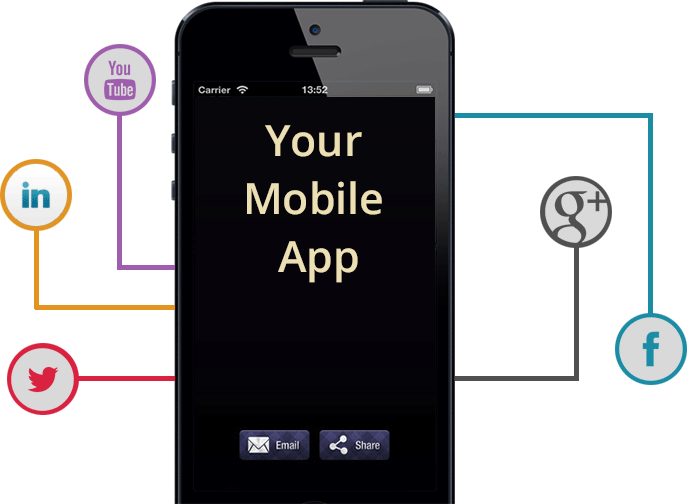 iPhone Application Development – Future Opportunities