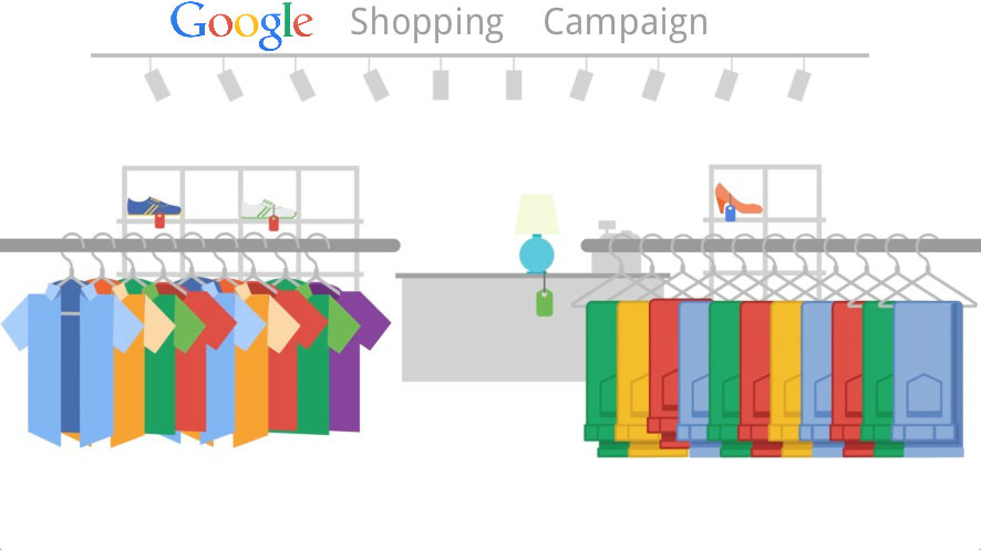 Google_Shopping_Campaign