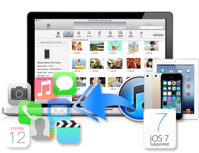Is iOS for sales and Android for greater market reach?