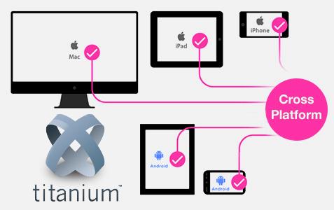 Cross Platform Titanium Mobile Application Development : An Overview