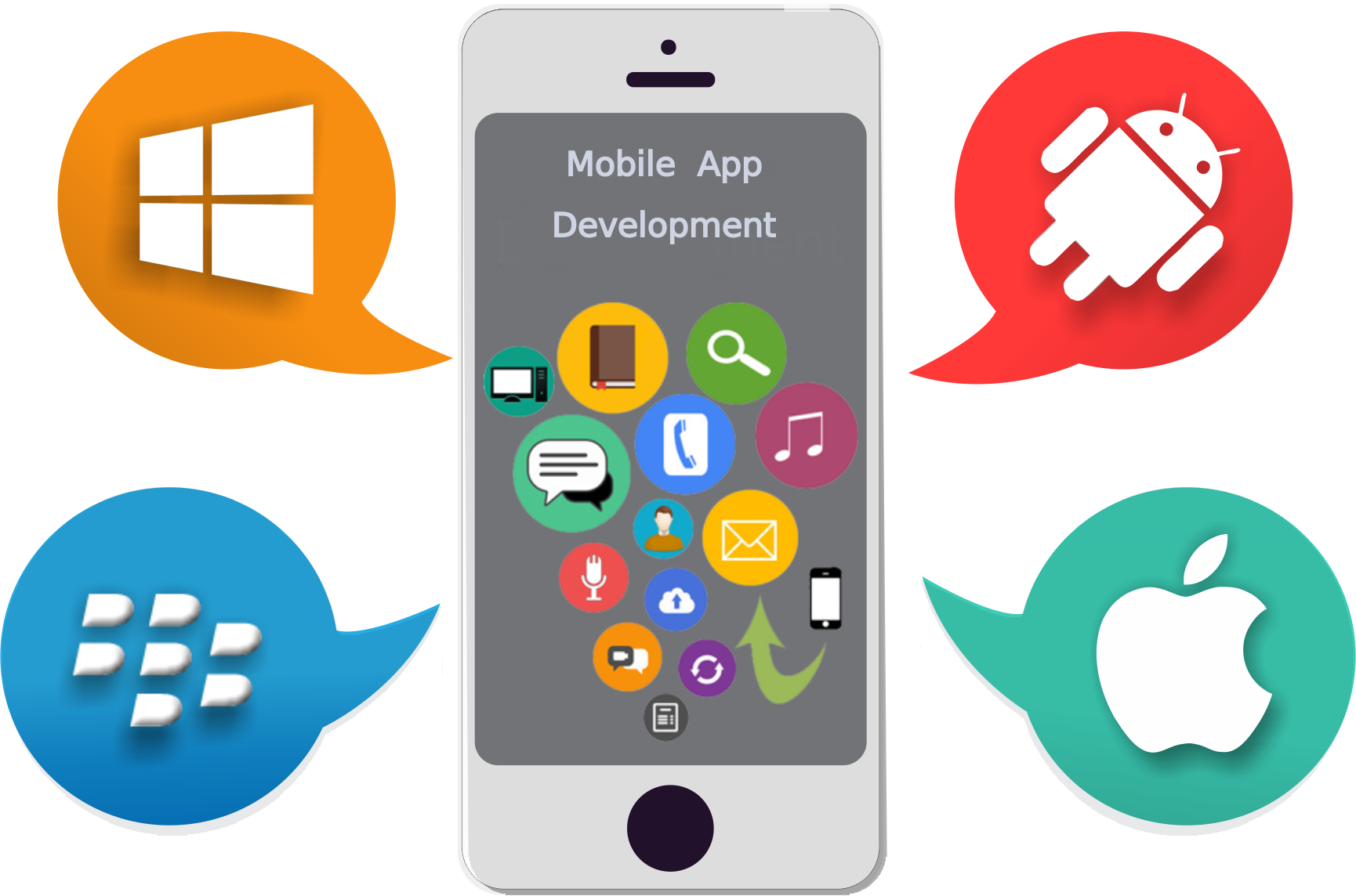 Improving Mobile Application Development – Tips For Business Apps