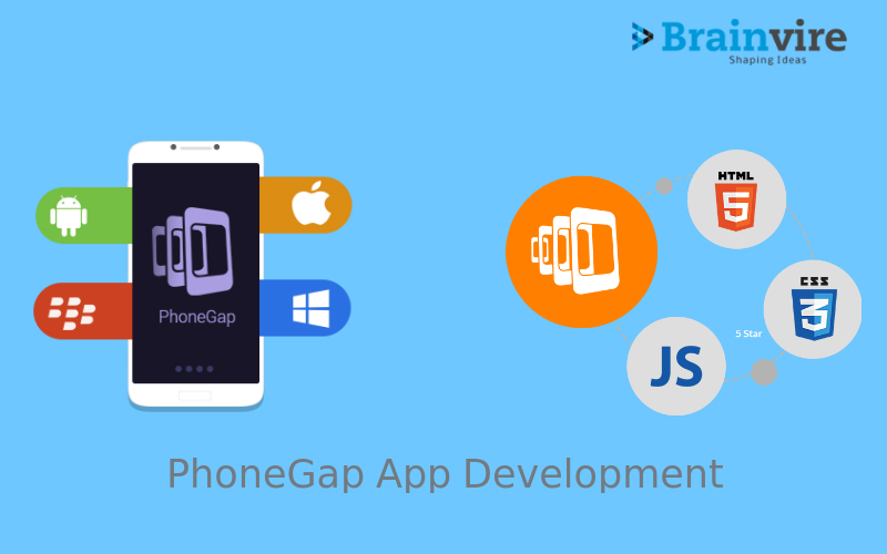 Top 10 Questions to Ask When Hiring PhoneGap Development Company