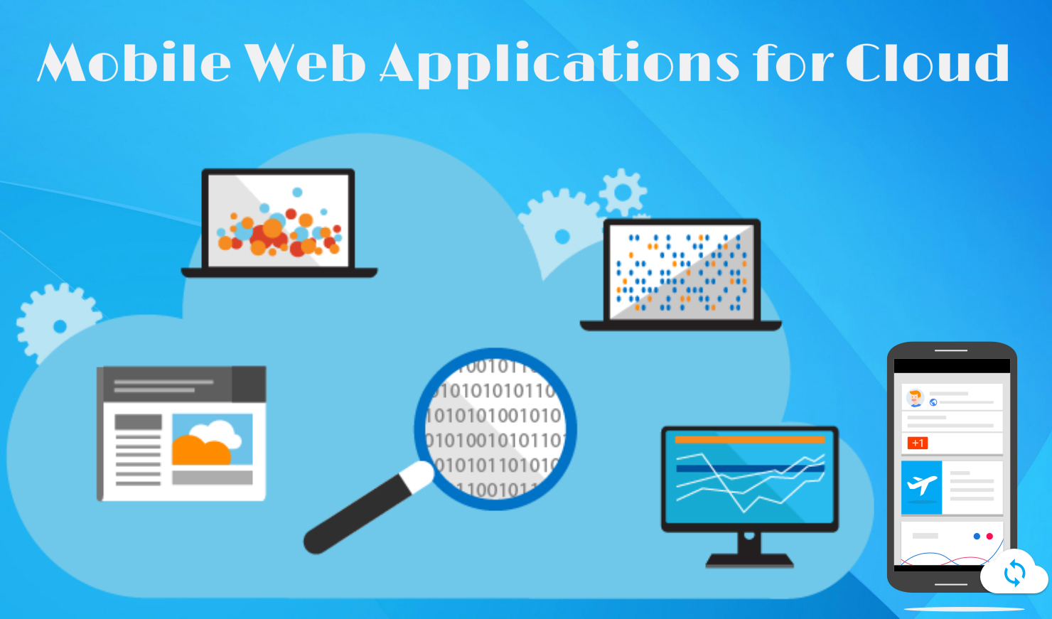 Mobile Web Applications for Cloud - How will It Help Businesses
