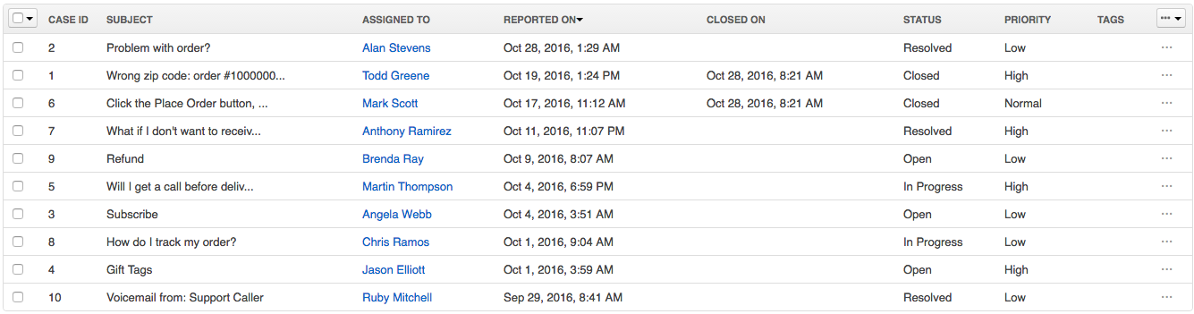 Customer support cases tracking in OroCRM.