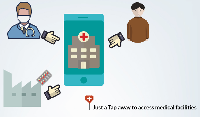Mobile App Development Tremendously Helps To Streamline Workflow At Hospitals