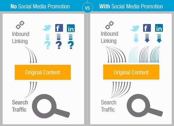 Social-Media-in-Business