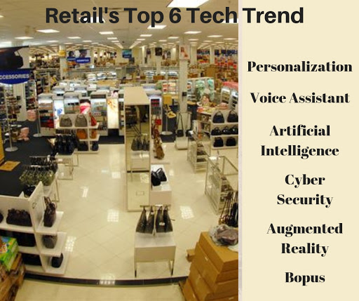 Top 6 Tech Trends For Retail In 2018