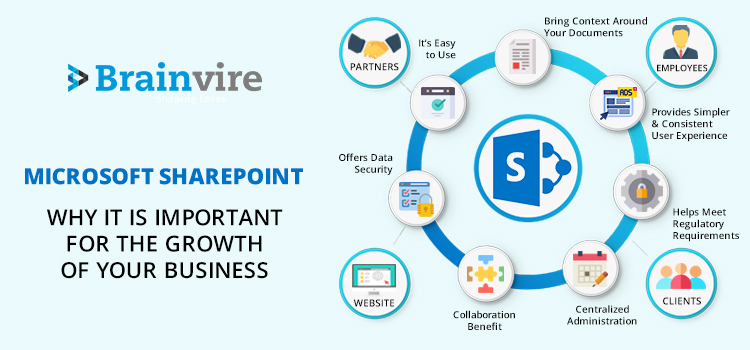 Microsoft SharePoint- Why It Is Important for The Growth of Your Business
