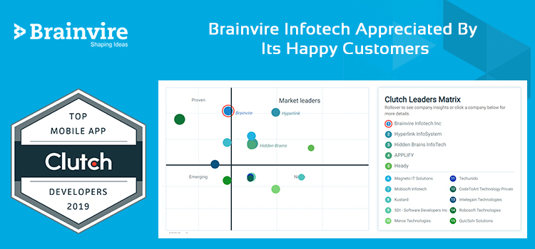 Brainvire Infotech Appreciated  By Its Happy Customers