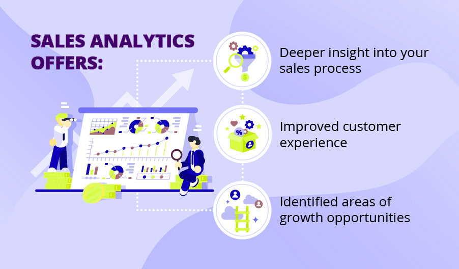 Sales Analytics - Revealing the Power of Data in Sales