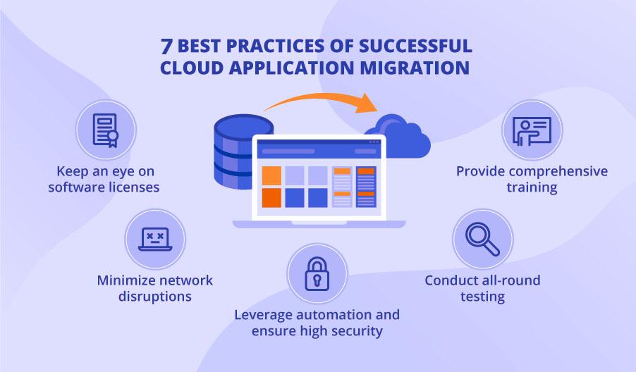 7 Best Cloud Application Migration Practices