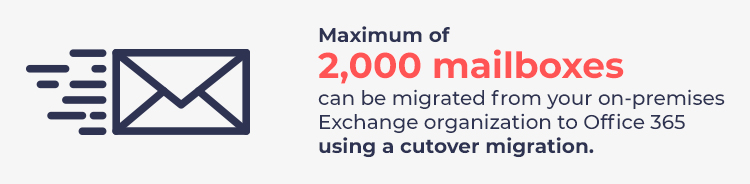 6 Steps To Achieve Successful Office 365 Email Migration