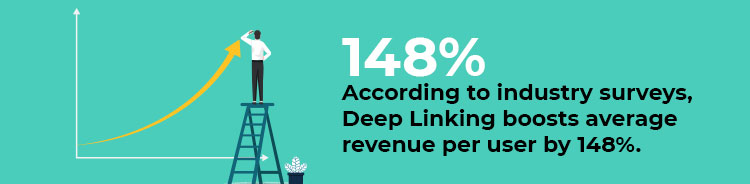 A Complete Guide To Android Deep Linking
