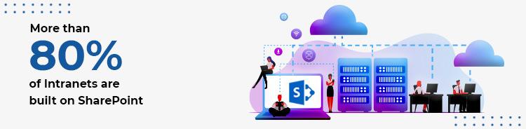7 Organizational Advantages of Using Microsoft SharePoint