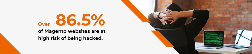 Over 86.5% of Magento websites are at high risk of being hacked.
