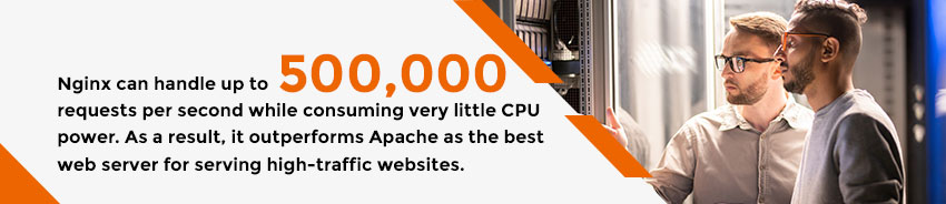What are the Best Open-Source PHP Servers for your application