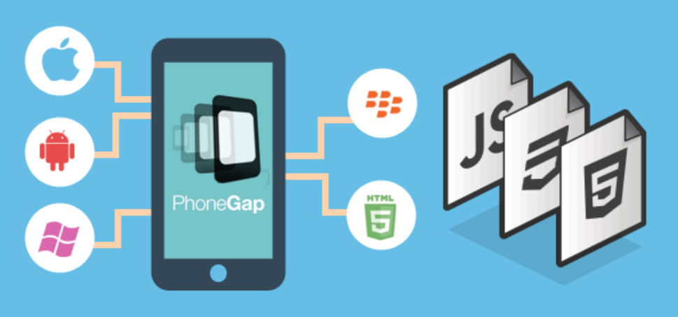 Why Phonegap Mobile App Development Is Important?