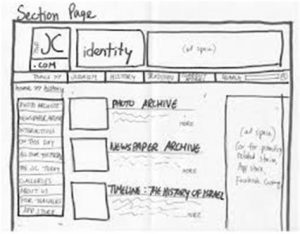 wirefram web site design