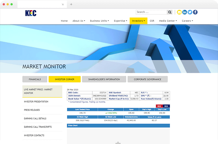 DNN Intranet Application to Empower Construction Engineering Company