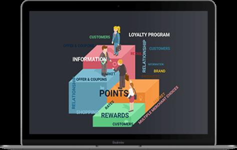 Cross Platform Loyalty Program Application to Manage Loyalty