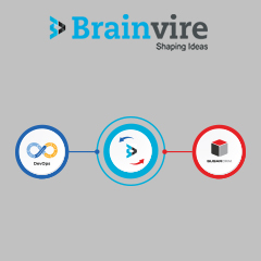 Brainvire will Implement DevOps Practices in SugarCRM for a Leader in Micro Motion Solutions Provider