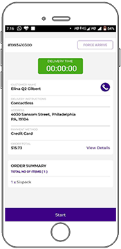 Order History & Calculation of Average Delivery Time
