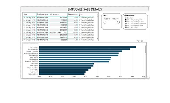 Embedded Analytics Reports