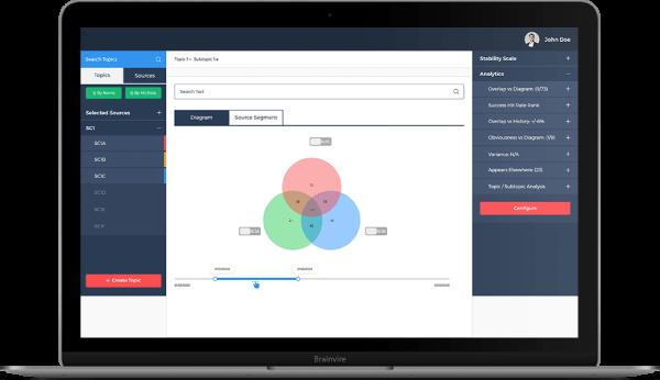 SaaS-based BI Platform for Multiple Industries