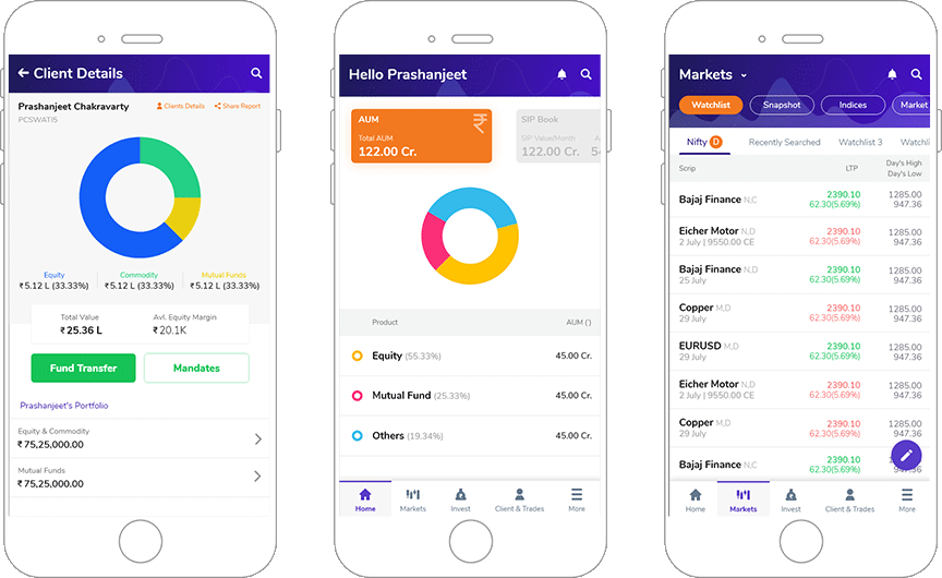 A Three-Tier IIFL Client Management App