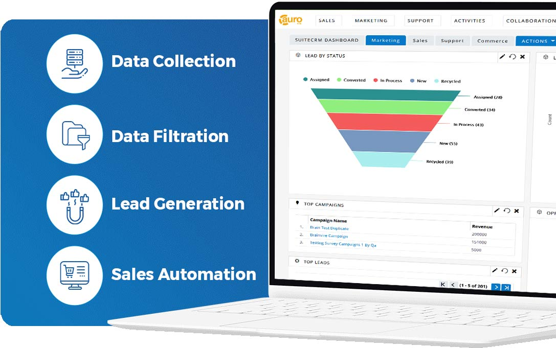 Our Customized CRM Services