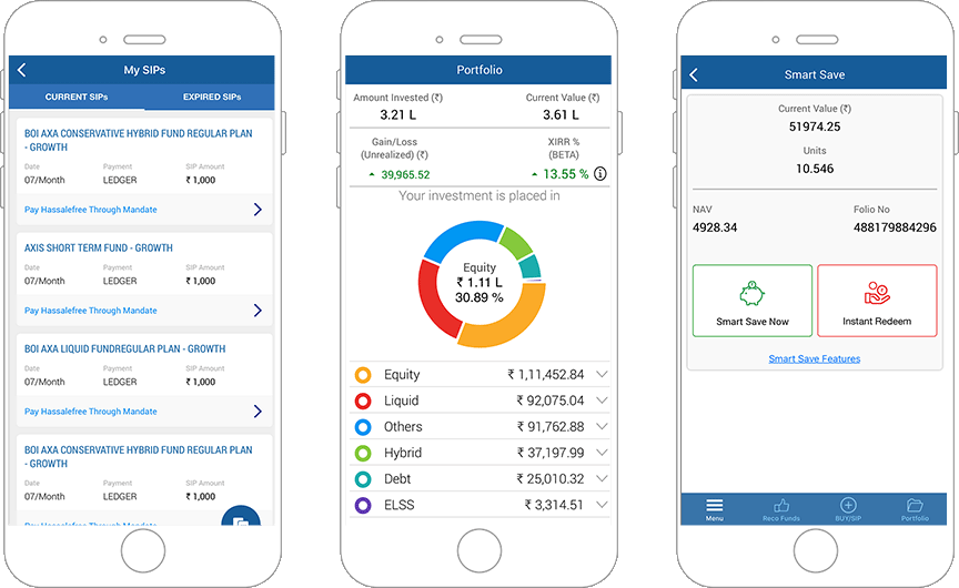 IIFL Mutual Funds App- Developers Introduced a New Module with Enhanced Fund Monitoring Features