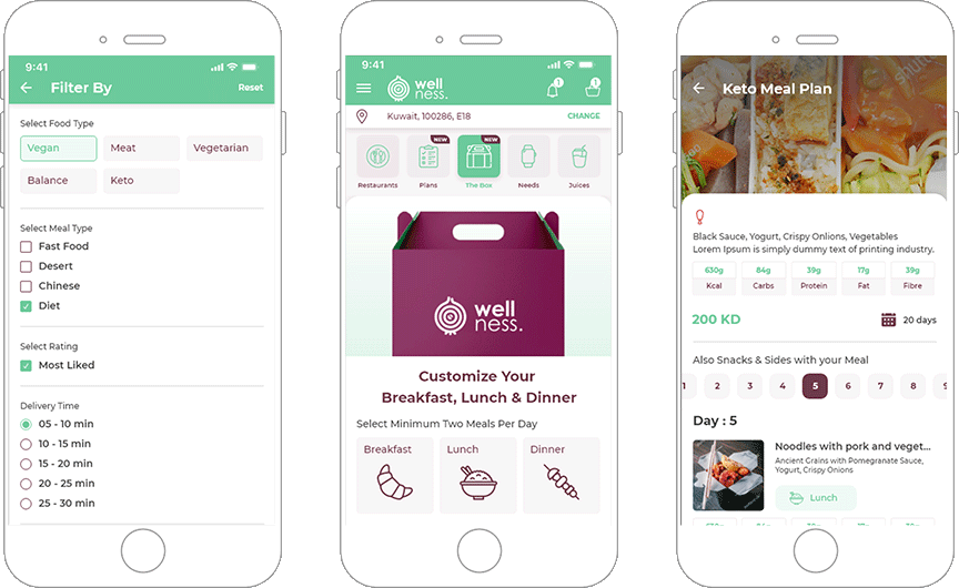 Developed a Healthy And Customized Meal Web-Platform