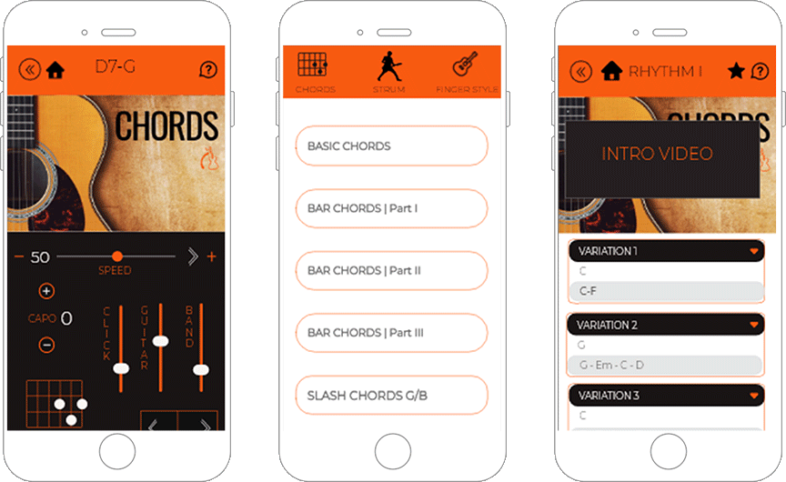 Pioneering eLearning Guitar App for Artists