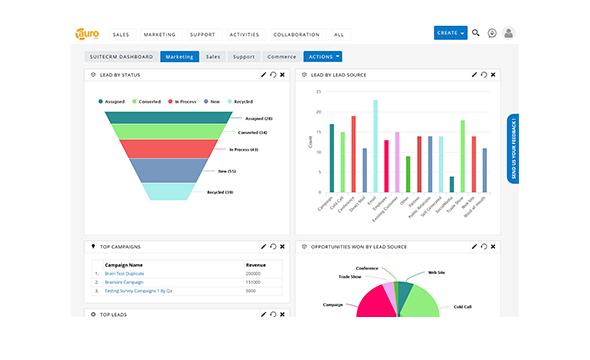 Introduced NextGen Cloud solution: