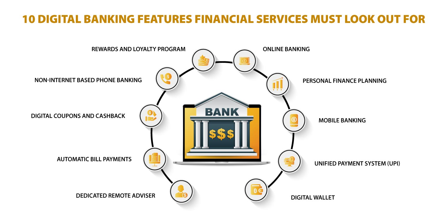 Are you Really a Digitalized Bank?