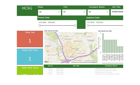 Analyze the Data Pattern: