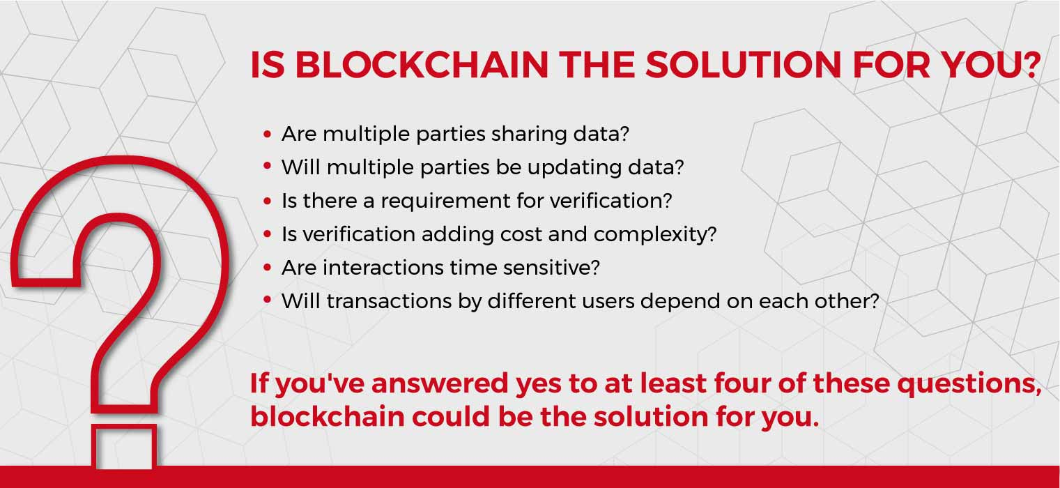 Blockchain: A Step forward in Insurance